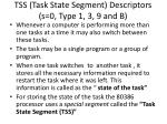 tss task state segment descriptors s 0 type 1 3 9 and b