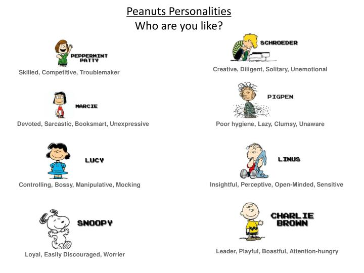 peanuts personalities who are you like n.