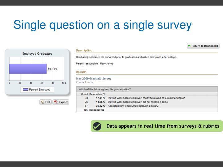Single question on a single survey