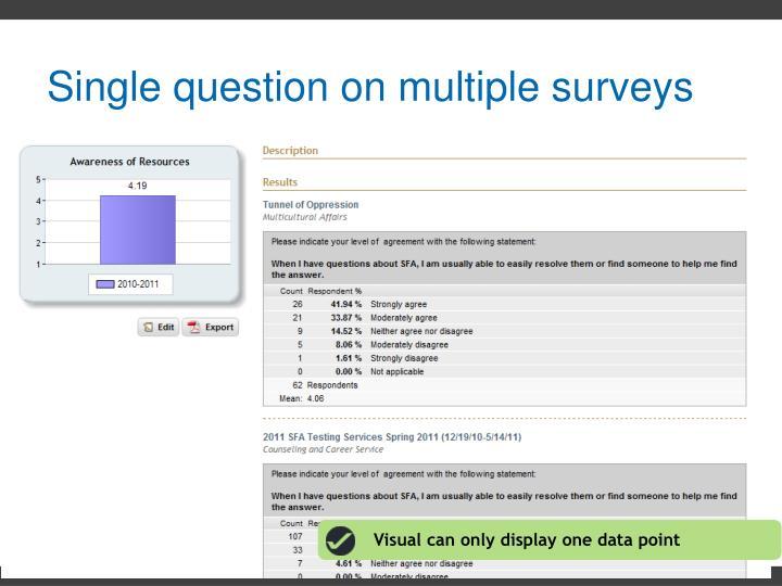 Single question on multiple surveys
