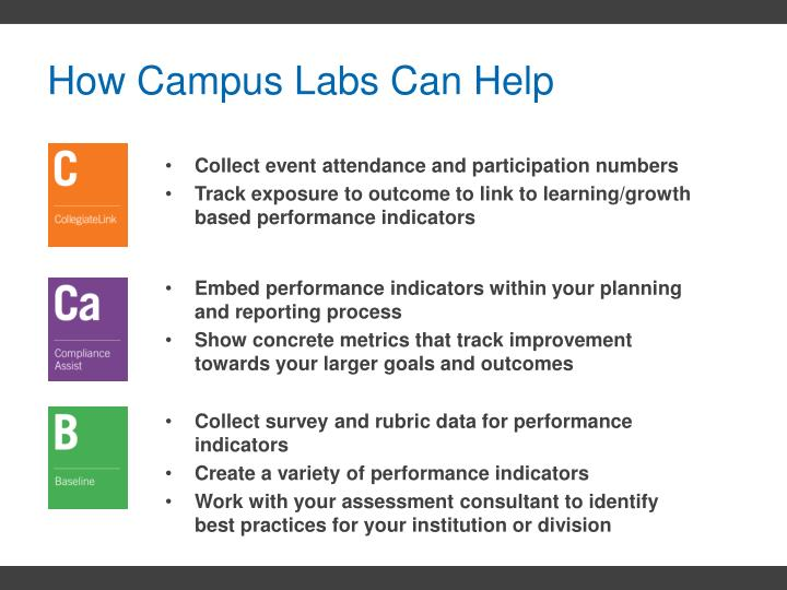 How Campus Labs Can Help