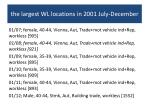 the largest wl locations in 2001 july december