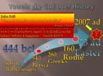yaweh the god over history13
