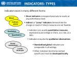 indicators types
