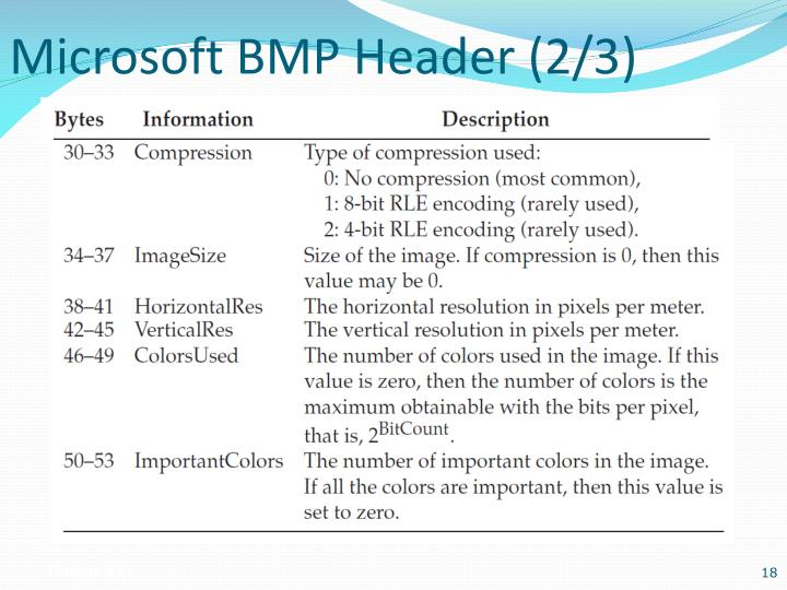 Microsoft BMP Header
