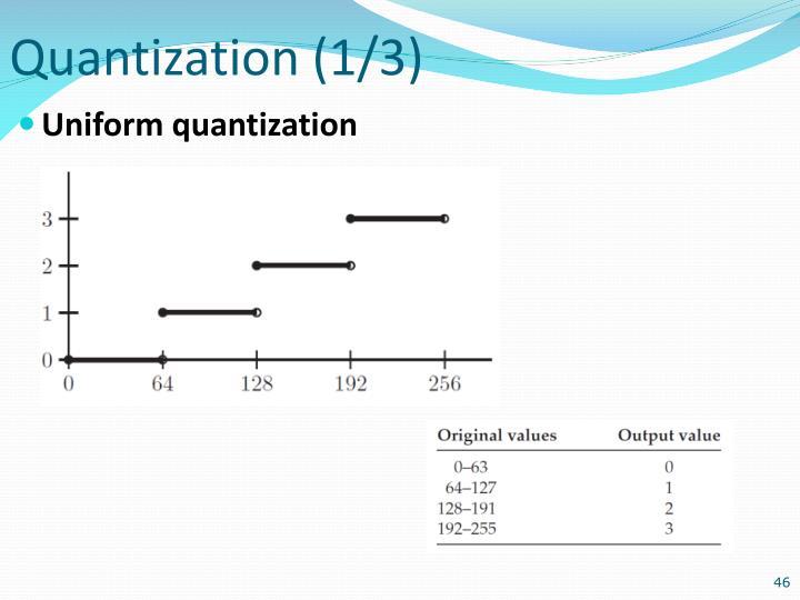 Quantization (1/3)