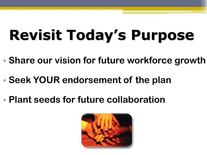 Revisit Today's Purpose