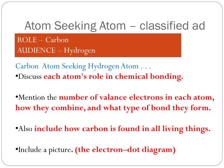 Atom Seeking Atom – classified ad