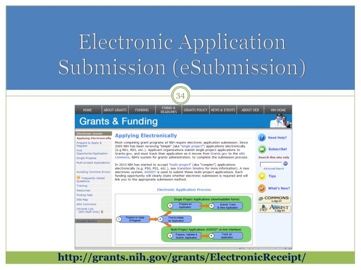 Electronic Application Submission (