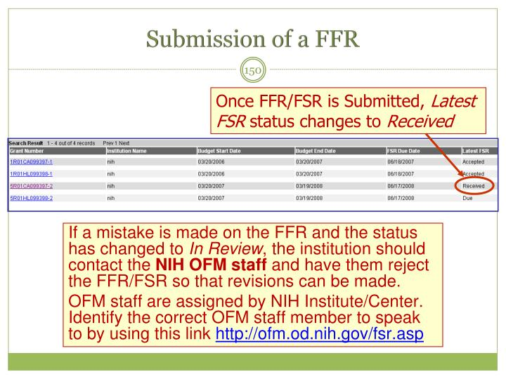 Submission of a FFR