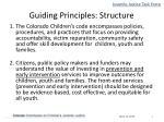 guiding principles structure