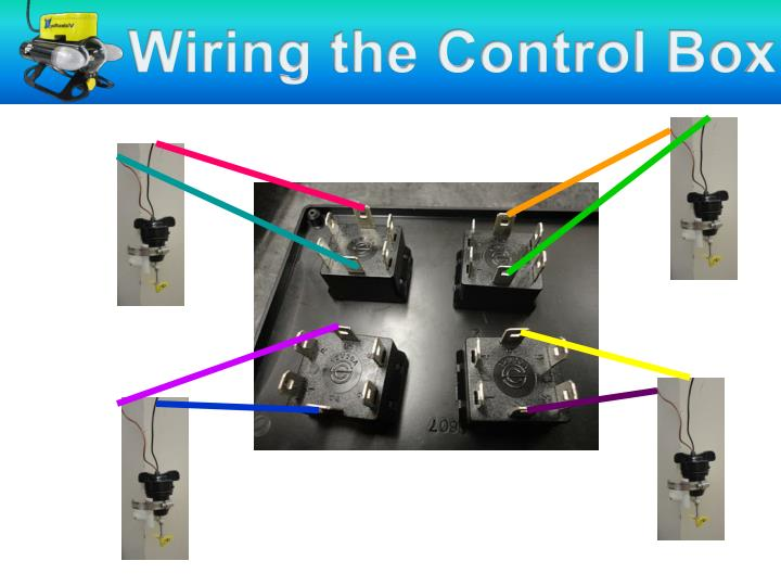 Wiring the Control Box