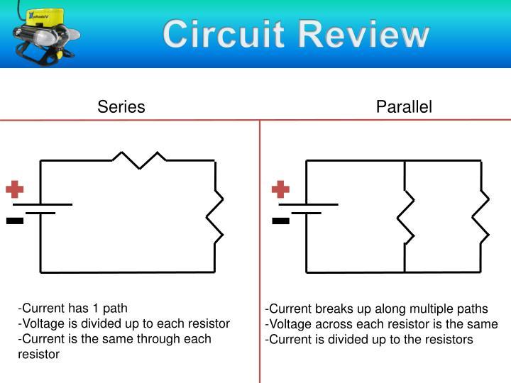 Circuit Review