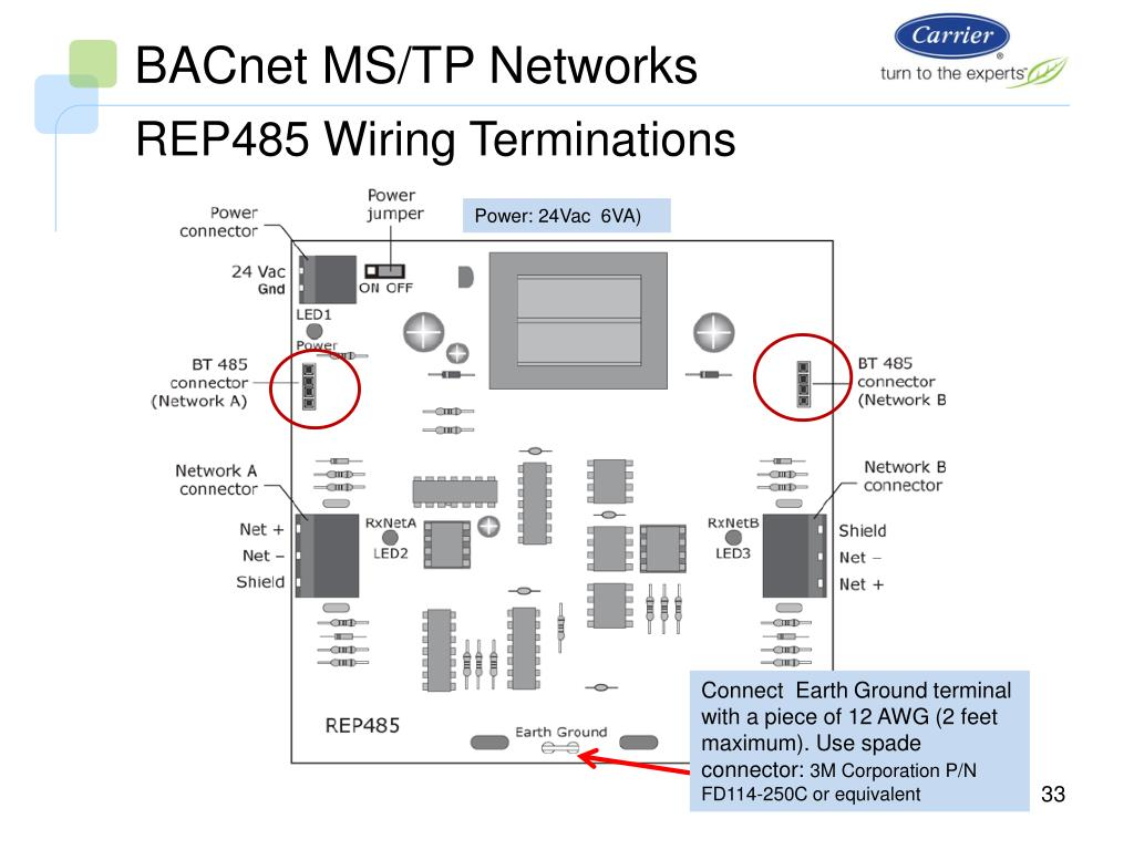 Bacnet Mstp Wiring Guidelines - Wiring Diagrams on