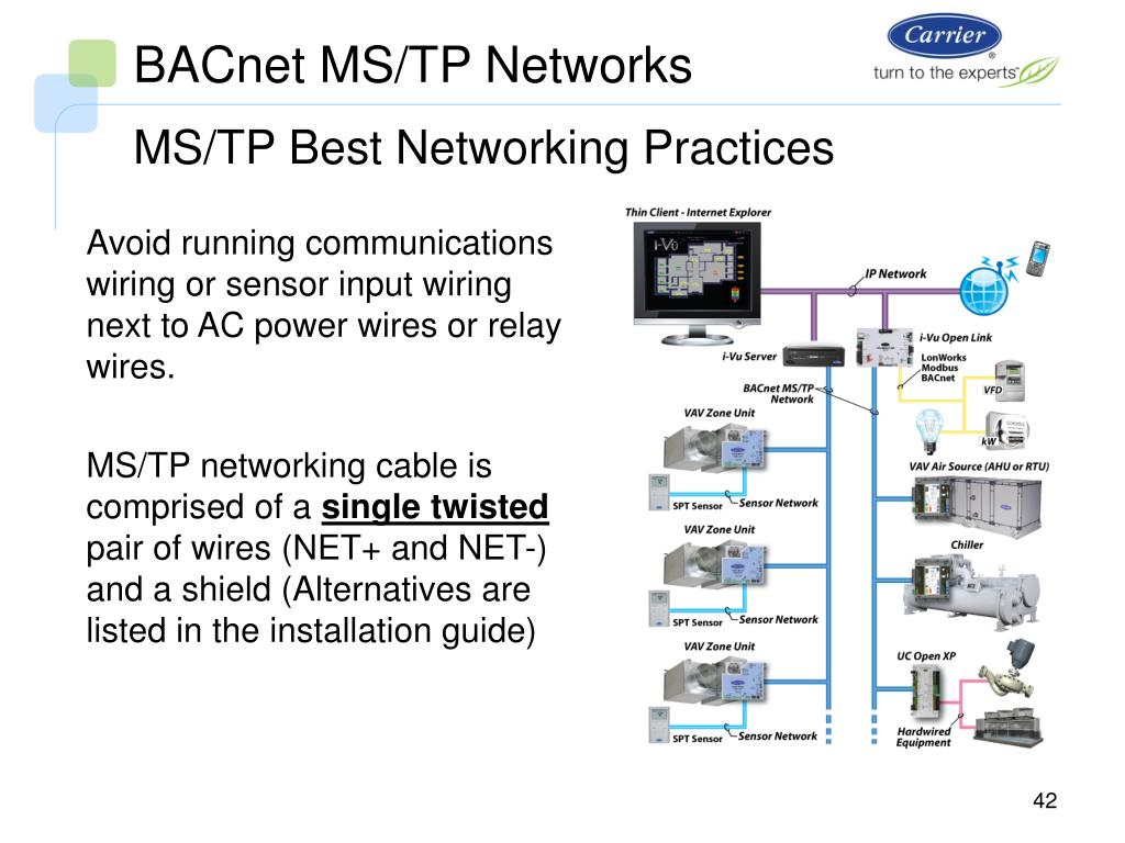 Bacnet Mstp Wiring Guide - Wiring Diagram Sample on modbus connection diagram, circuit board diagram, bacnet communication wiring, bacnet lighting diagram, ems controls diagram, bacnet wiring guide, bacnet network diagram, bacnet network mstp wiring,