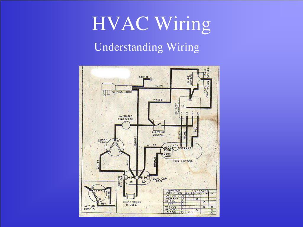Understanding Hvac Wiring Diagrams - Saab 9 3 Alternator Wiring -  valkyrie.tukune.jeanjaures37.fr | Hvac Wiring Diagram For Cap |  | Wiring Diagram Resource