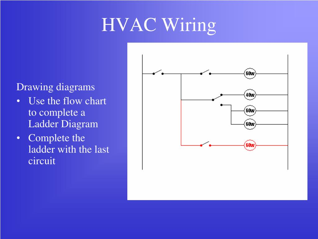 drawing diagrams use the flow chart to complete a ladder diagram complete  the ladder with the last circuit hvacwiring