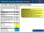 mactavish insurance materiality analysis11