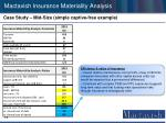 mactavish insurance materiality analysis13