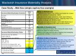 mactavish insurance materiality analysis14