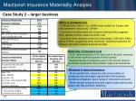 mactavish insurance materiality analysis15