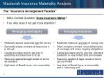 mactavish insurance materiality analysis5