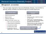 mactavish insurance materiality analysis8