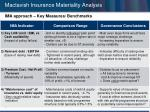 mactavish insurance materiality analysis9
