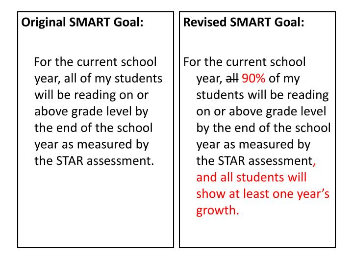 Original SMART Goal: