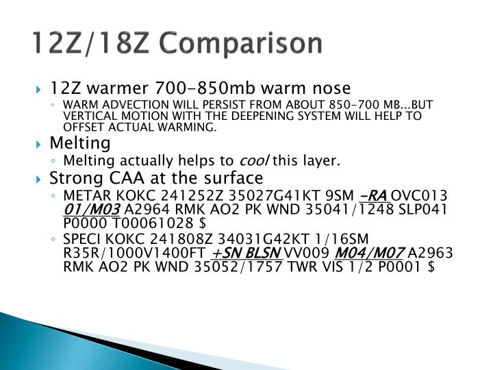 12Z/18Z Comparison