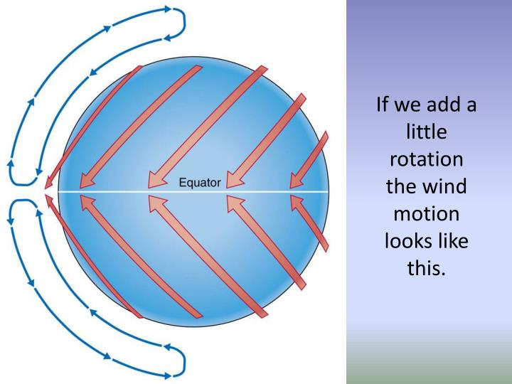 If we add a little rotation the wind motion looks like this.