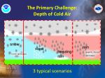 the primary challenge depth of cold air