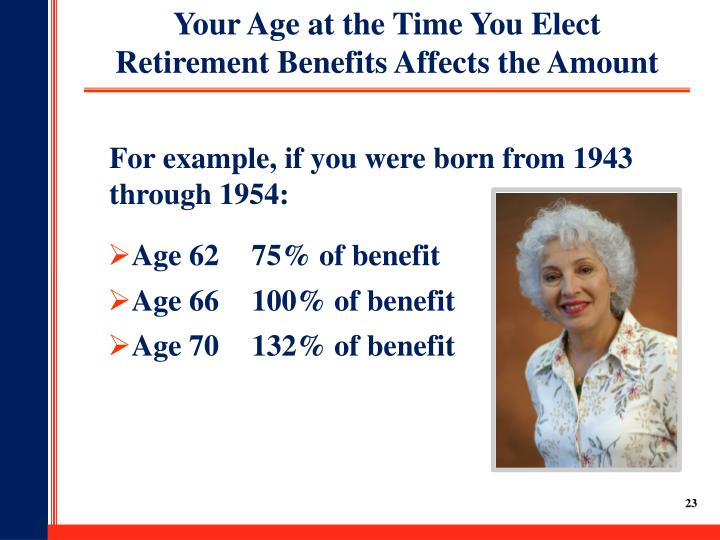 Your Age