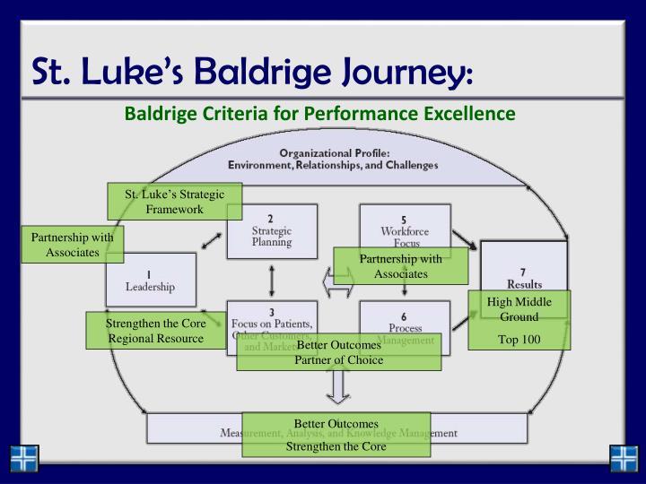 St. Luke's Strategic Framework