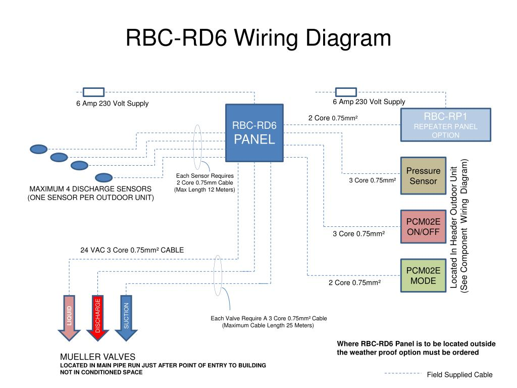Ppt Rbc Rd6 Wiring Diagram Powerpoint Presentation Free Download Id 2448812
