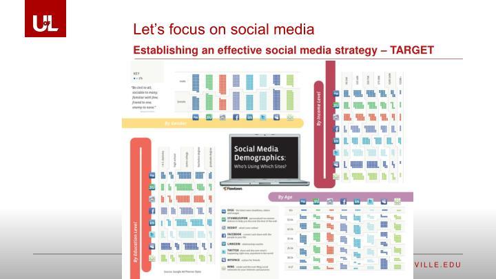 Establishing an effective social media strategy – TARGET