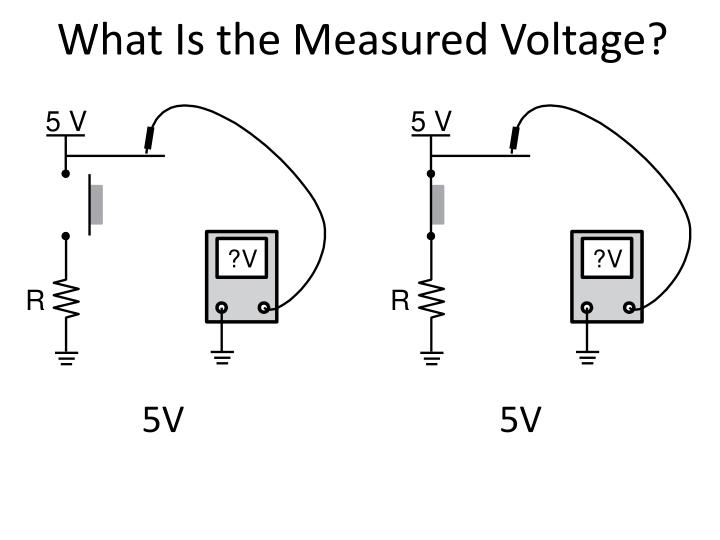 What Is the Measured Voltage?