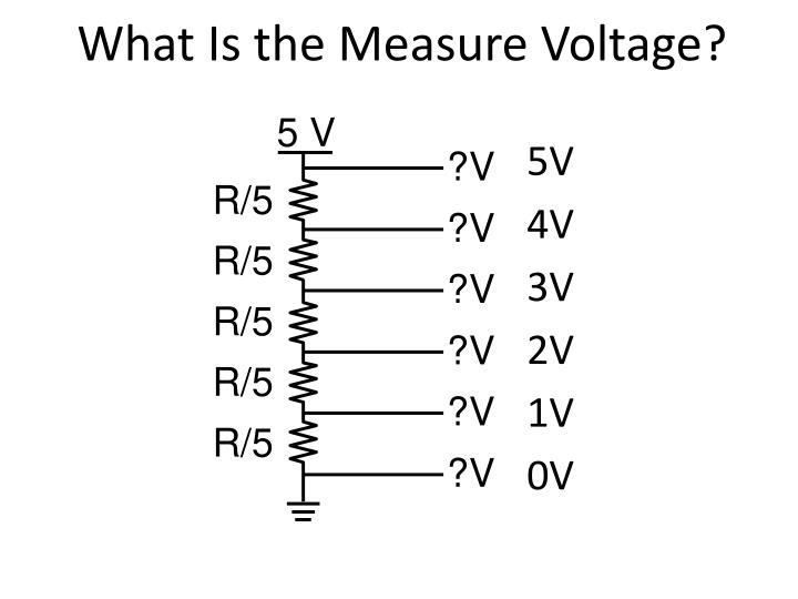 What Is the Measure Voltage?