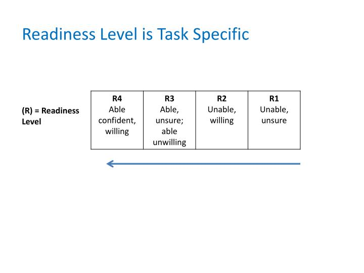 Readiness Level is Task Specific