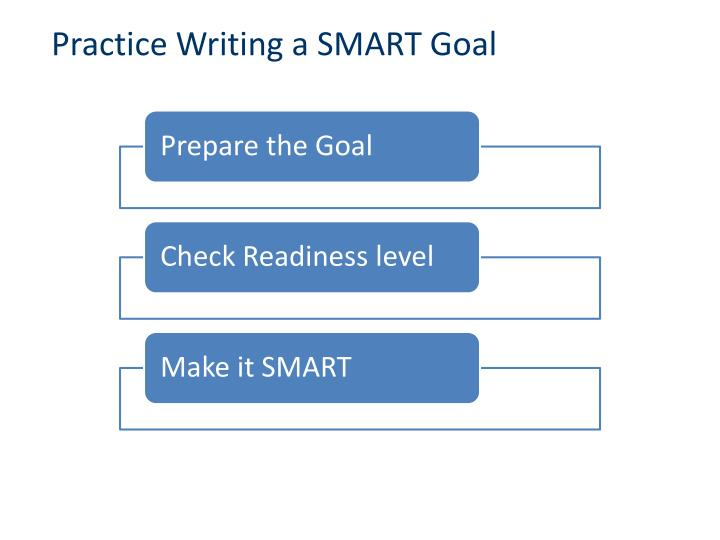 Practice Writing a SMART Goal