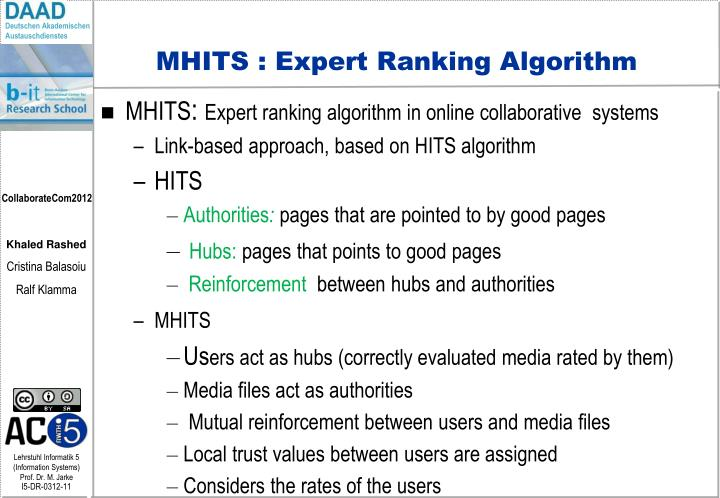 MHITS : Expert Ranking Algorithm