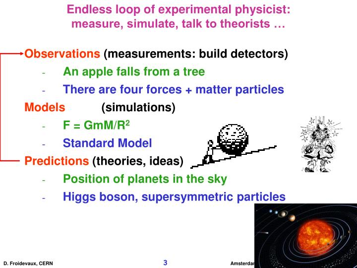 Endless loop of experimental physicist measure simulate talk to theorists