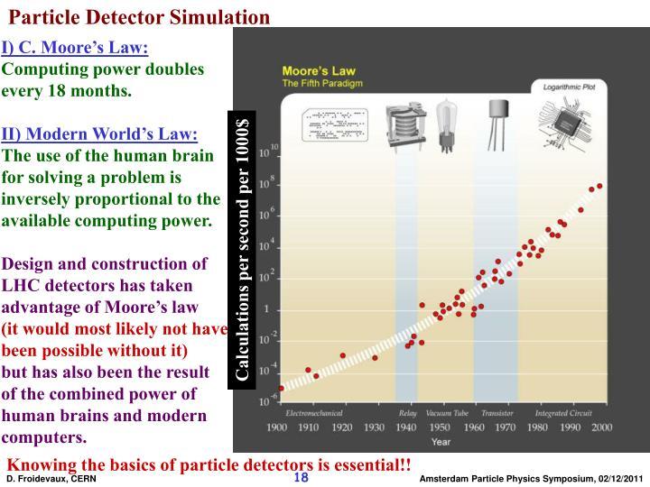 Particle Detector Simulation