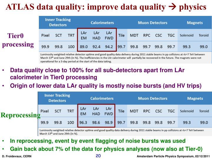 ATLAS data quality: improve data quality