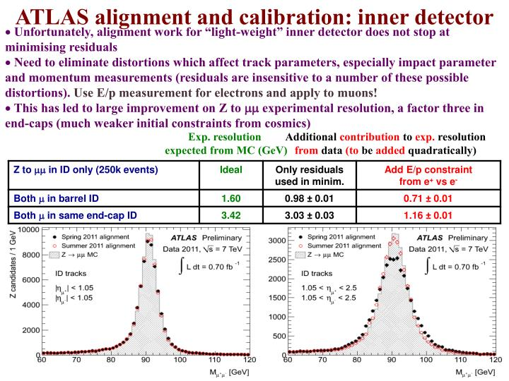 ATLAS alignment and calibration: inner detector