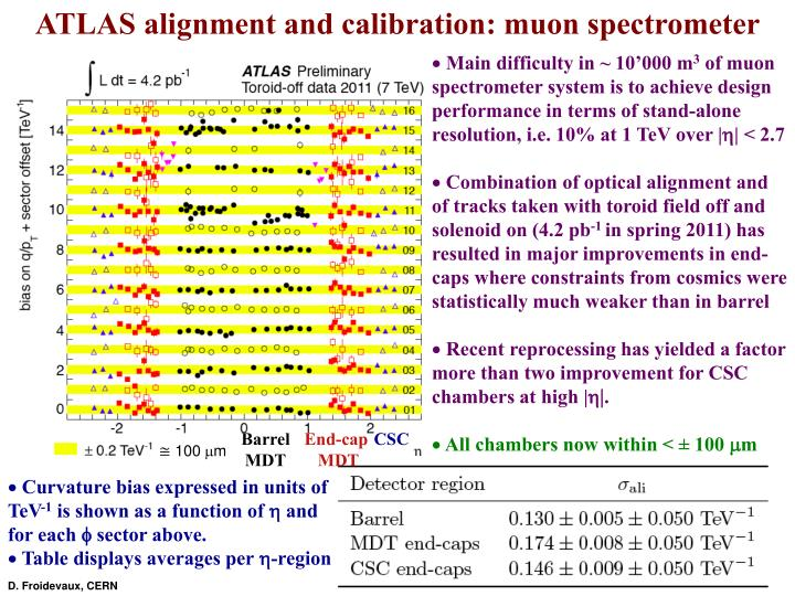 ATLAS alignment and calibration: