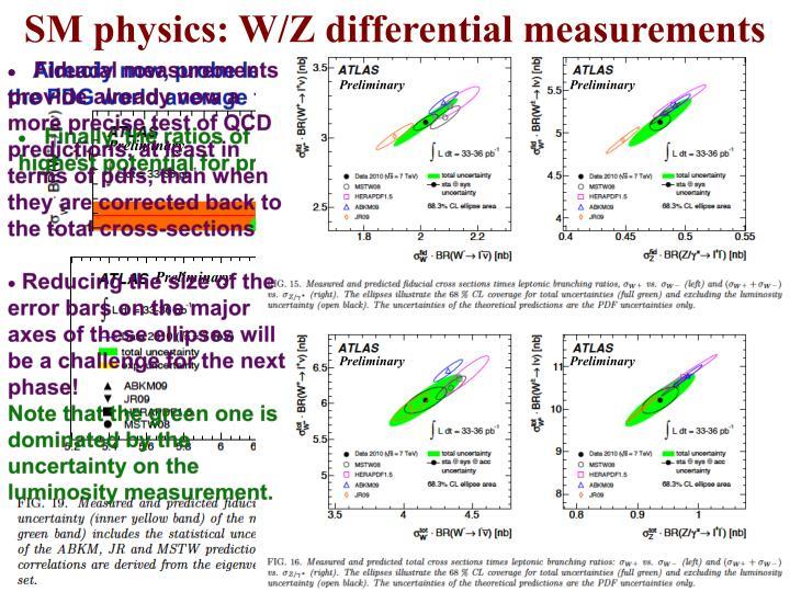 SM physics: W/Z differential measurements