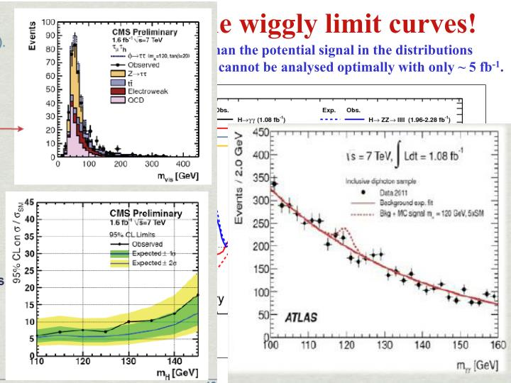 Careful with the wiggly limit curves!