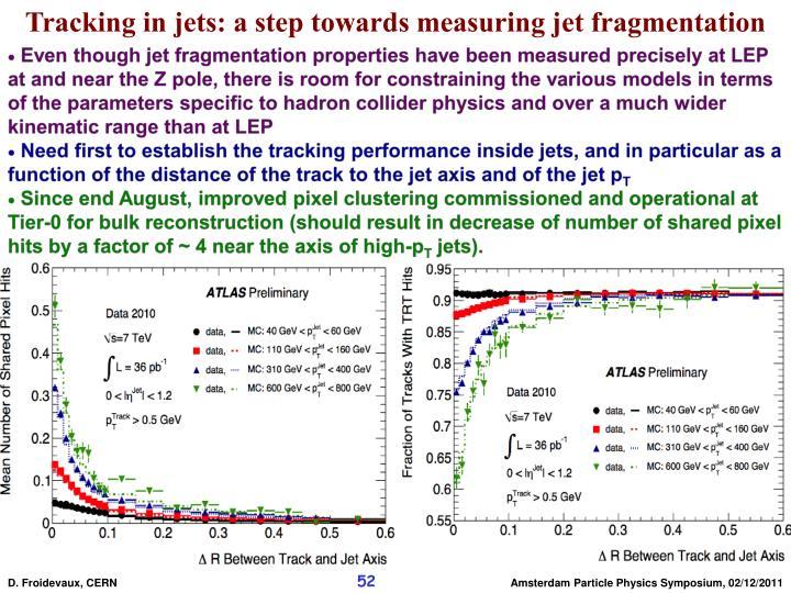 Tracking in jets: a step towards measuring jet fragmentation