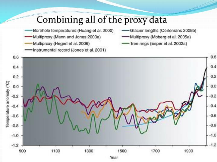 Combining all of the proxy data